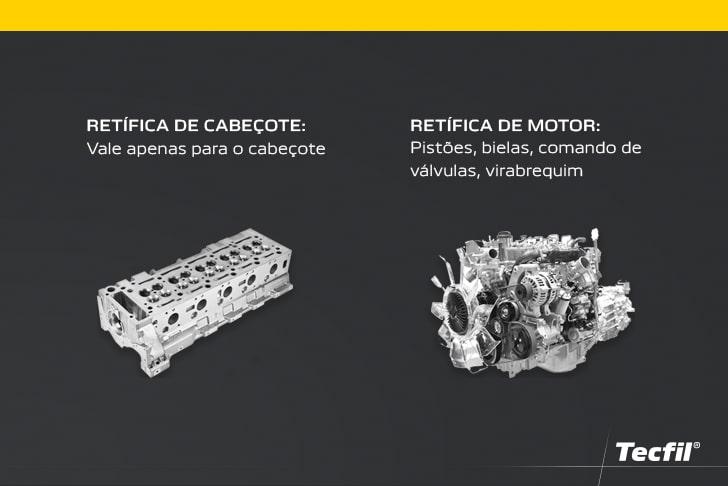 Comparação entre retífica do cabeçote e retífica do motor