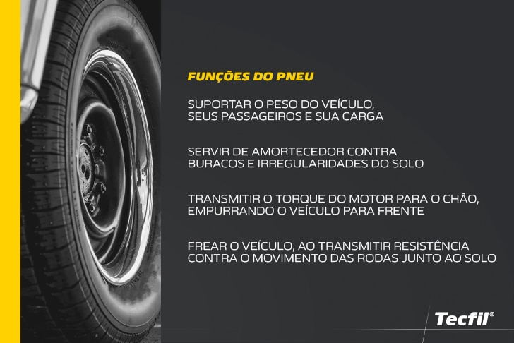Funções do pneu